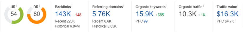 Email Success Platform